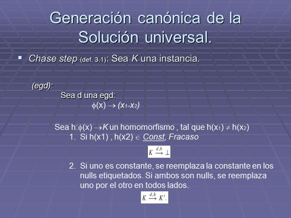 Generación canónica de la Solución universal. Chase step (def. 3.1) : Sea K una instancia. Chase step (def. 3.1) : Sea K una instancia. (egd): Sea d u