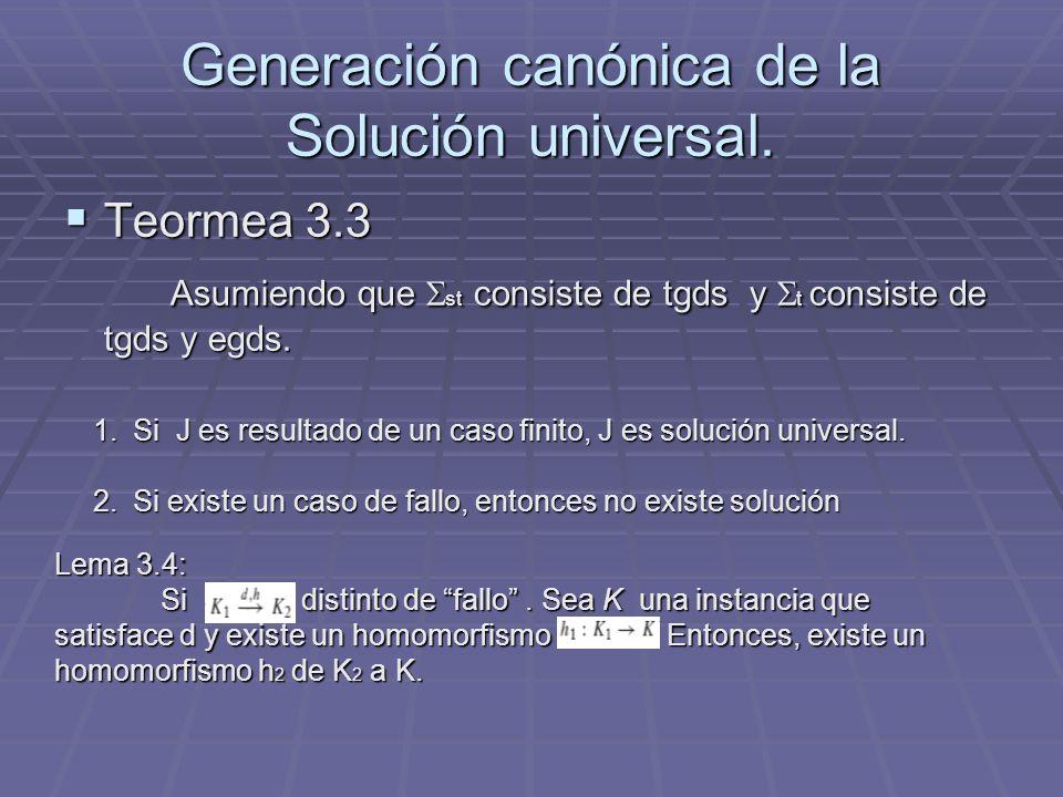 Generación canónica de la Solución universal. Teormea 3.3 Teormea 3.3 Asumiendo que st consiste de tgds y t consiste de tgds y egds. 1.Si J es resulta