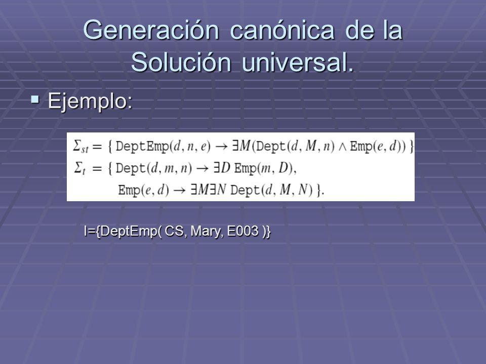 Generación canónica de la Solución universal. Ejemplo: Ejemplo: I={DeptEmp( CS, Mary, E003 )}