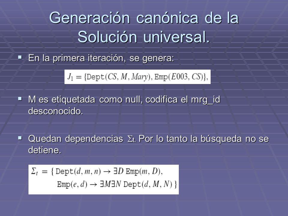 Generación canónica de la Solución universal. En la primera iteración, se genera: En la primera iteración, se genera: M es etiquetada como null, codif
