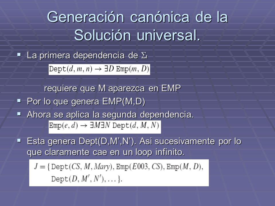 Generación canónica de la Solución universal. La primera dependencia de t requiere que M aparezca en EMP La primera dependencia de t requiere que M ap