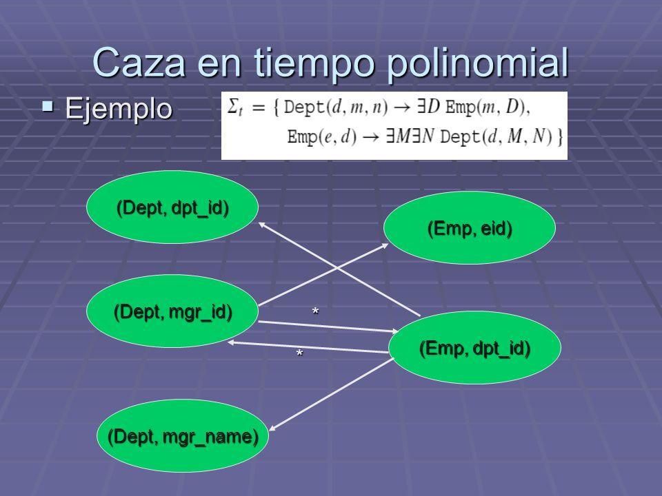 Caza en tiempo polinomial Ejemplo Ejemplo (Dept, dpt_id) (Dept, mgr_id) (Dept, mgr_name) (Emp, dpt_id) (Emp, eid) * *