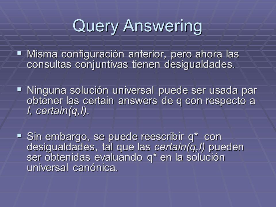 Query Answering Misma configuración anterior, pero ahora las consultas conjuntivas tienen desigualdades. Misma configuración anterior, pero ahora las