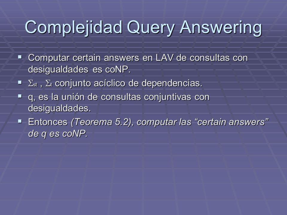 Complejidad Query Answering Computar certain answers en LAV de consultas con desigualdades es coNP. Computar certain answers en LAV de consultas con d