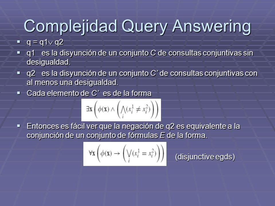 Complejidad Query Answering q = q1 q2 q = q1 q2 q1 es la disyunción de un conjunto C de consultas conjuntivas sin desigualdad. q1 es la disyunción de