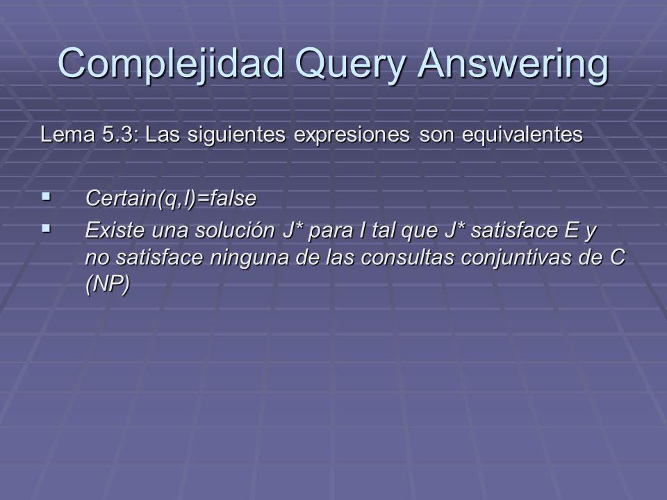 Complejidad Query Answering Lema 5.3: Las siguientes expresiones son equivalentes Certain(q,I)=false Certain(q,I)=false Existe una solución J* para I