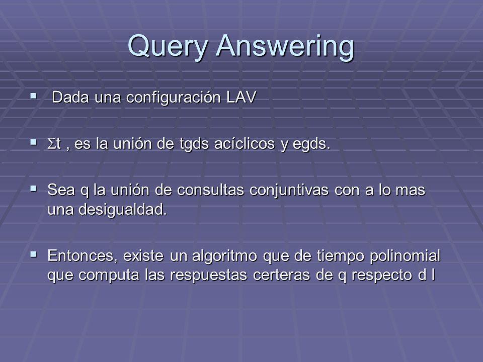 Query Answering Dada una configuración LAV Dada una configuración LAV t, es la unión de tgds acíclicos y egds. t, es la unión de tgds acíclicos y egds