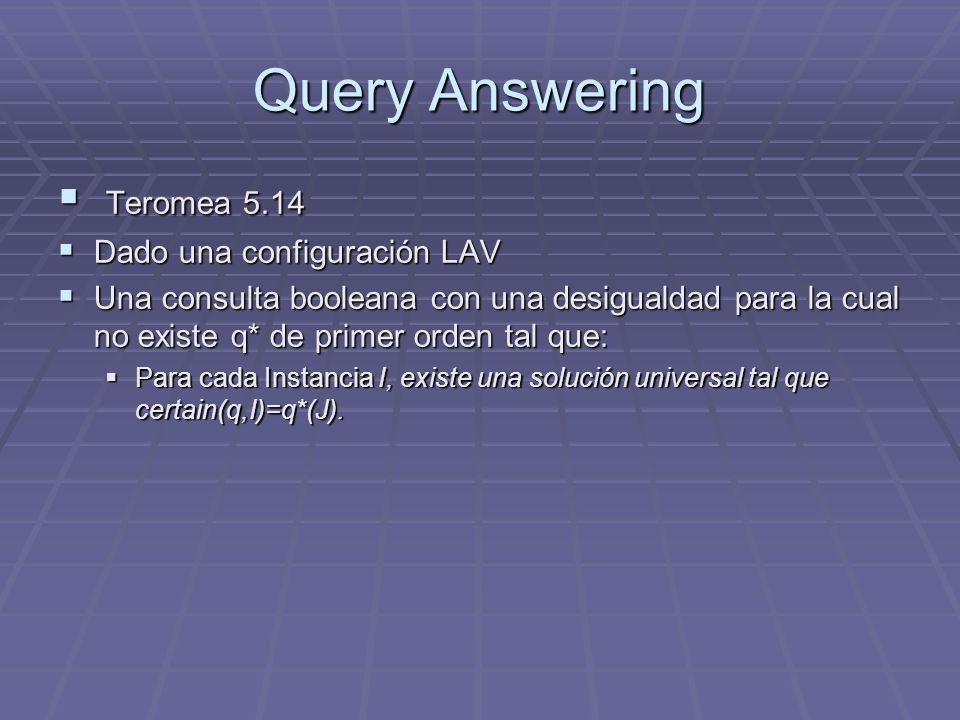 Query Answering Teromea 5.14 Teromea 5.14 Dado una configuración LAV Dado una configuración LAV Una consulta booleana con una desigualdad para la cual