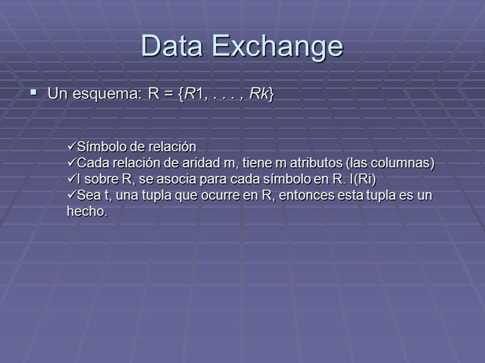 Data Exchange Un esquema: R = {R1,..., Rk} Un esquema: R = {R1,..., Rk} Símbolo de relación Símbolo de relación Cada relación de aridad m, tiene m atr