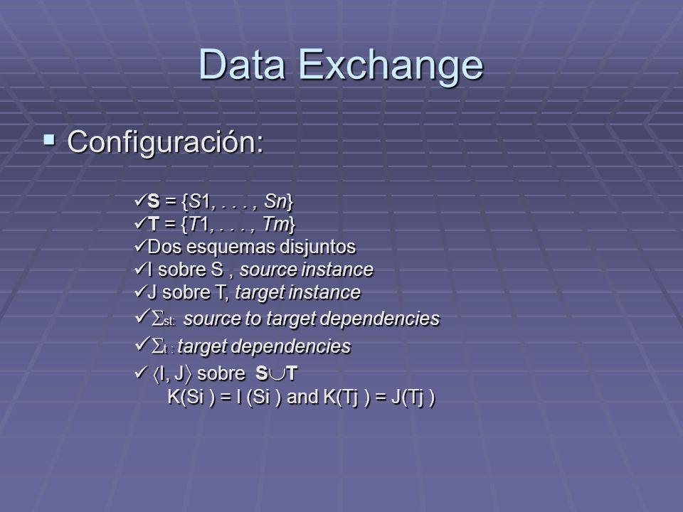 Data Exchange Configuración: Configuración: S = {S1,..., Sn} S = {S1,..., Sn} T = {T1,..., Tm} T = {T1,..., Tm} Dos esquemas disjuntos Dos esquemas di