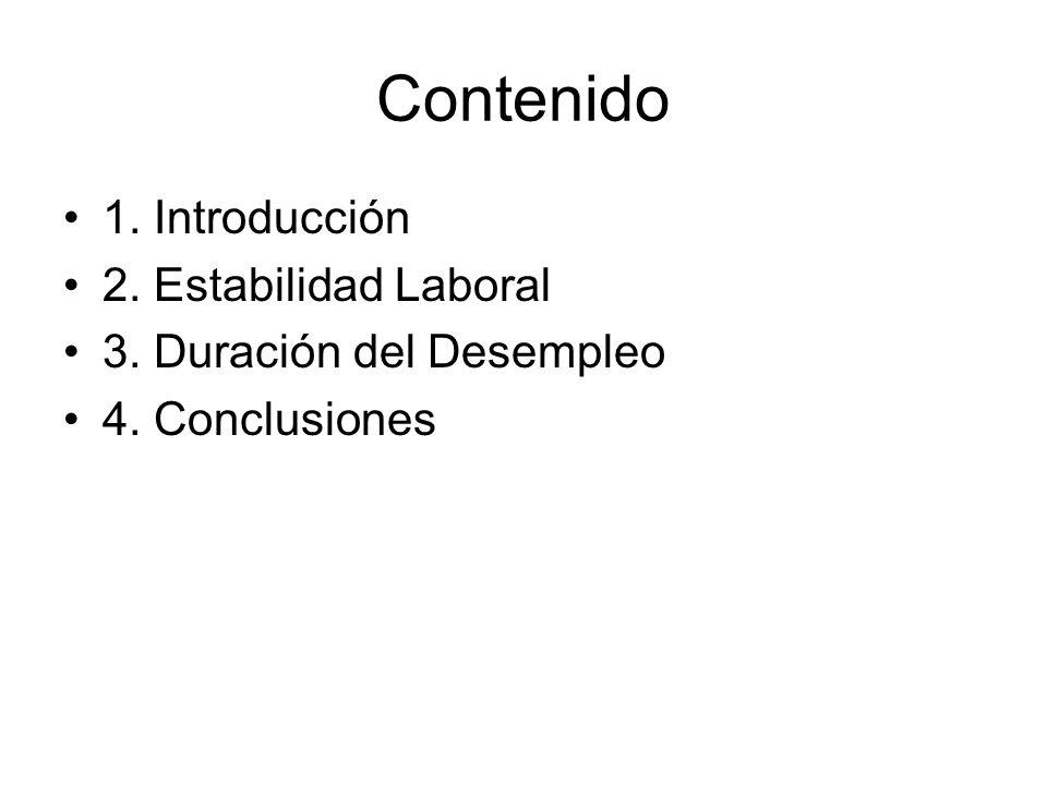 Contenido 1. Introducción 2. Estabilidad Laboral 3. Duración del Desempleo 4. Conclusiones