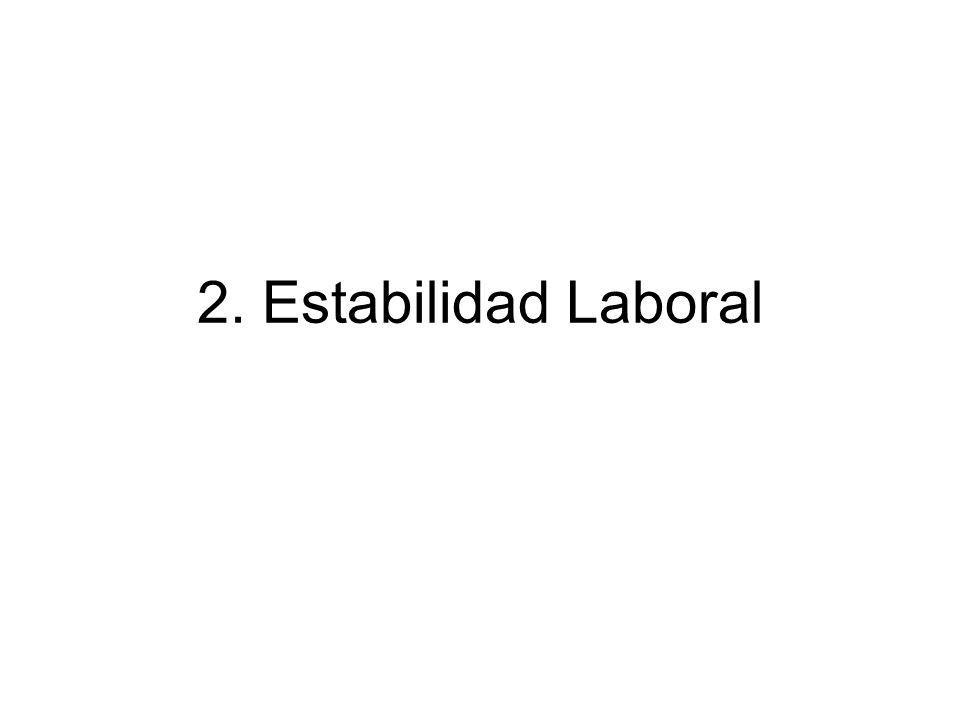 2. Estabilidad Laboral