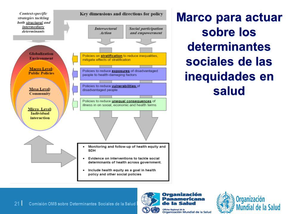 Comisión OMS sobre Determinantes Sociales de la Salud | 28 de agosto de 2008 21 | Marco para actuar sobre los determinantes sociales de las inequidade