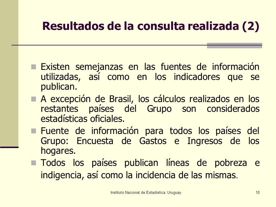 Instituto Nacional de Estadistica. Uruguay10 Resultados de la consulta realizada (2) Existen semejanzas en las fuentes de información utilizadas, así