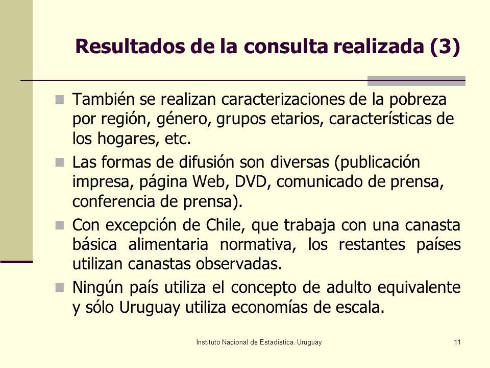 Instituto Nacional de Estadistica. Uruguay11 Resultados de la consulta realizada (3) También se realizan caracterizaciones de la pobreza por región, g