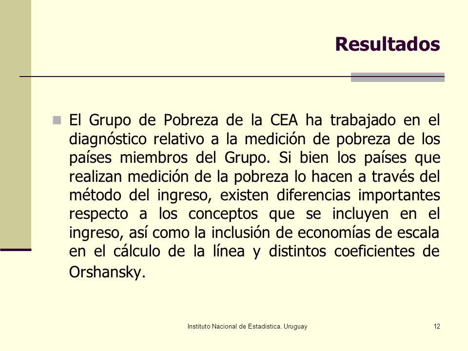 Instituto Nacional de Estadistica. Uruguay12 Resultados El Grupo de Pobreza de la CEA ha trabajado en el diagnóstico relativo a la medición de pobreza