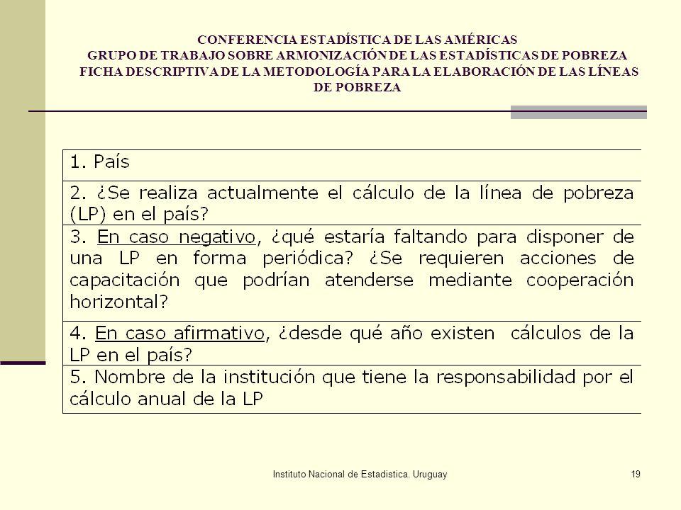 Instituto Nacional de Estadistica. Uruguay19 CONFERENCIA ESTADÍSTICA DE LAS AMÉRICAS GRUPO DE TRABAJO SOBRE ARMONIZACIÓN DE LAS ESTADÍSTICAS DE POBREZ