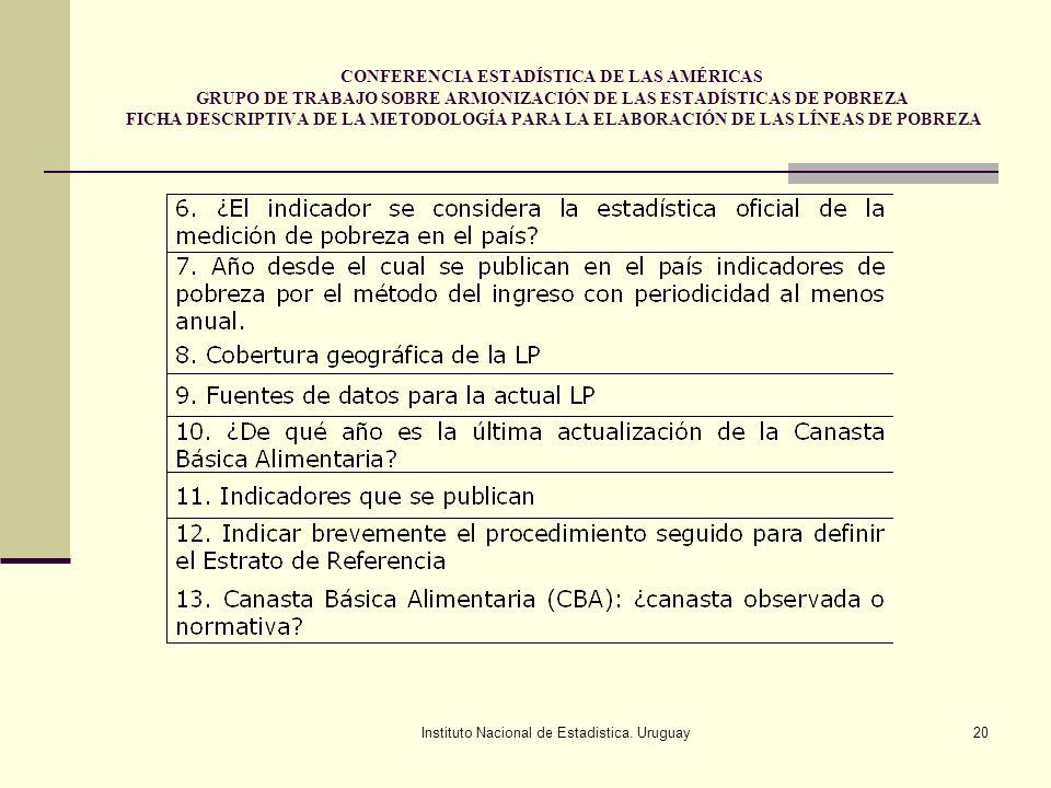 Instituto Nacional de Estadistica. Uruguay20 CONFERENCIA ESTADÍSTICA DE LAS AMÉRICAS GRUPO DE TRABAJO SOBRE ARMONIZACIÓN DE LAS ESTADÍSTICAS DE POBREZ