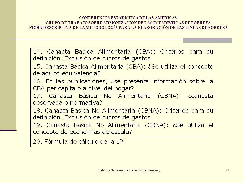 Instituto Nacional de Estadistica. Uruguay21 CONFERENCIA ESTADÍSTICA DE LAS AMÉRICAS GRUPO DE TRABAJO SOBRE ARMONIZACIÓN DE LAS ESTADÍSTICAS DE POBREZ