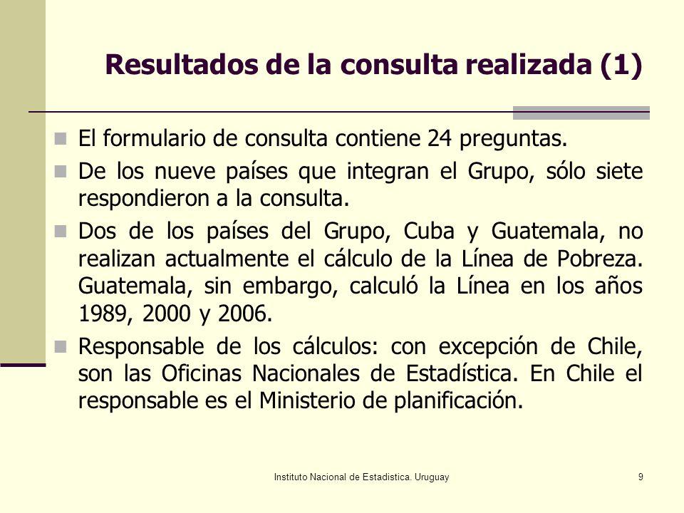 Instituto Nacional de Estadistica. Uruguay9 Resultados de la consulta realizada (1) El formulario de consulta contiene 24 preguntas. De los nueve país