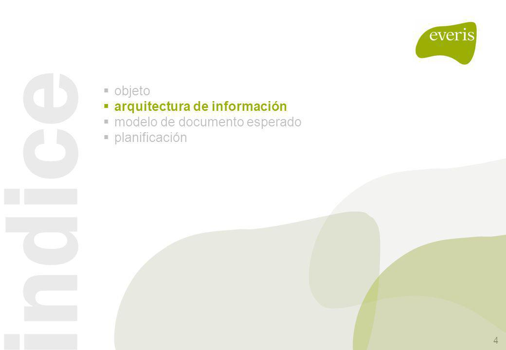 4 indice objeto arquitectura de información modelo de documento esperado planificación