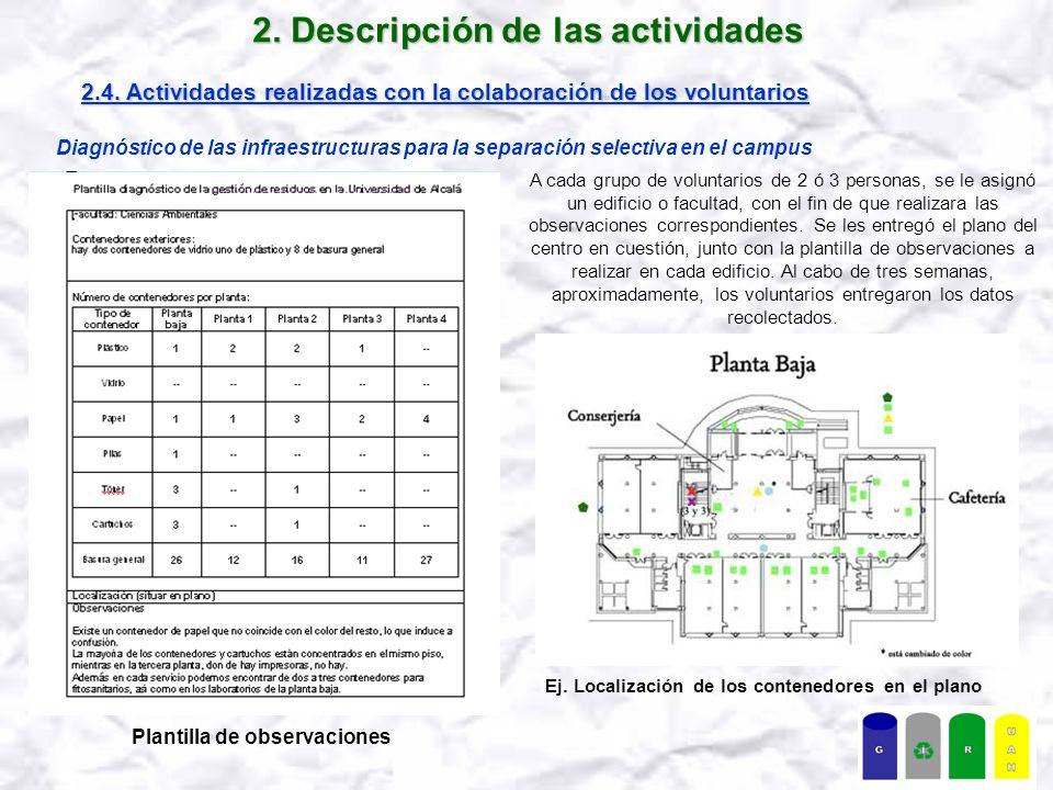 2. Descripción de las actividades 2.4.