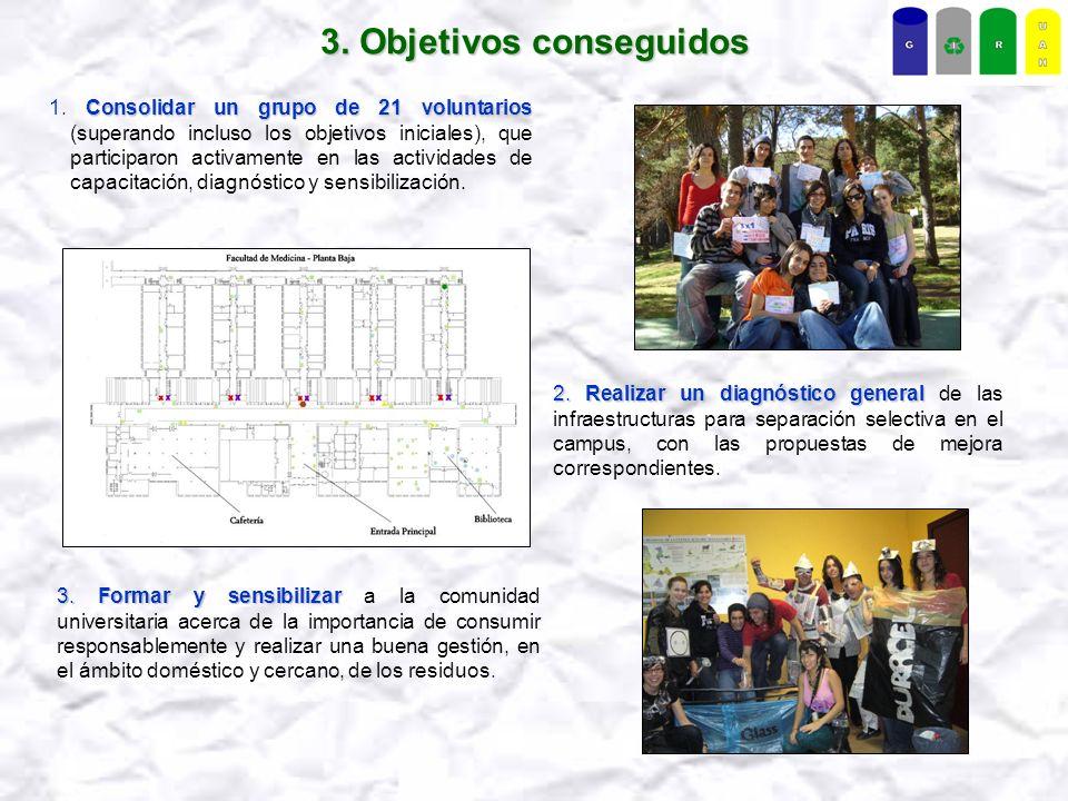 3. Objetivos conseguidos Consolidar un grupo de 21 voluntarios 1.