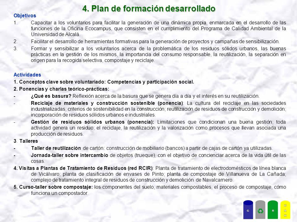4. Plan de formación desarrollado Objetivos 1.