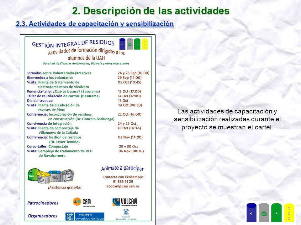 2. Descripción de las actividades 2.3.