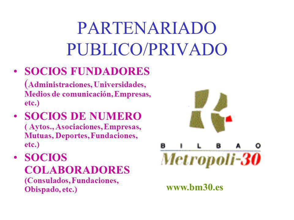 PARTENARIADO PUBLICO/PRIVADO SOCIOS FUNDADORES ( Administraciones, Universidades, Medios de comunicación, Empresas, etc.) SOCIOS DE NUMERO ( Aytos., A
