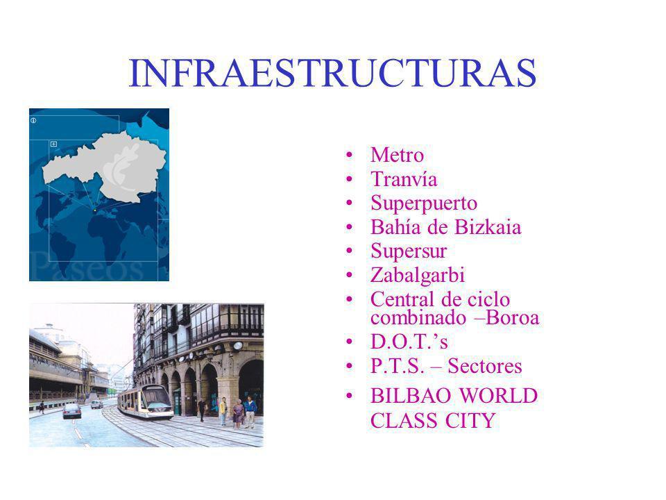 INFRAESTRUCTURAS Metro Tranvía Superpuerto Bahía de Bizkaia Supersur Zabalgarbi Central de ciclo combinado –Boroa D.O.T.s P.T.S. – Sectores BILBAO WOR