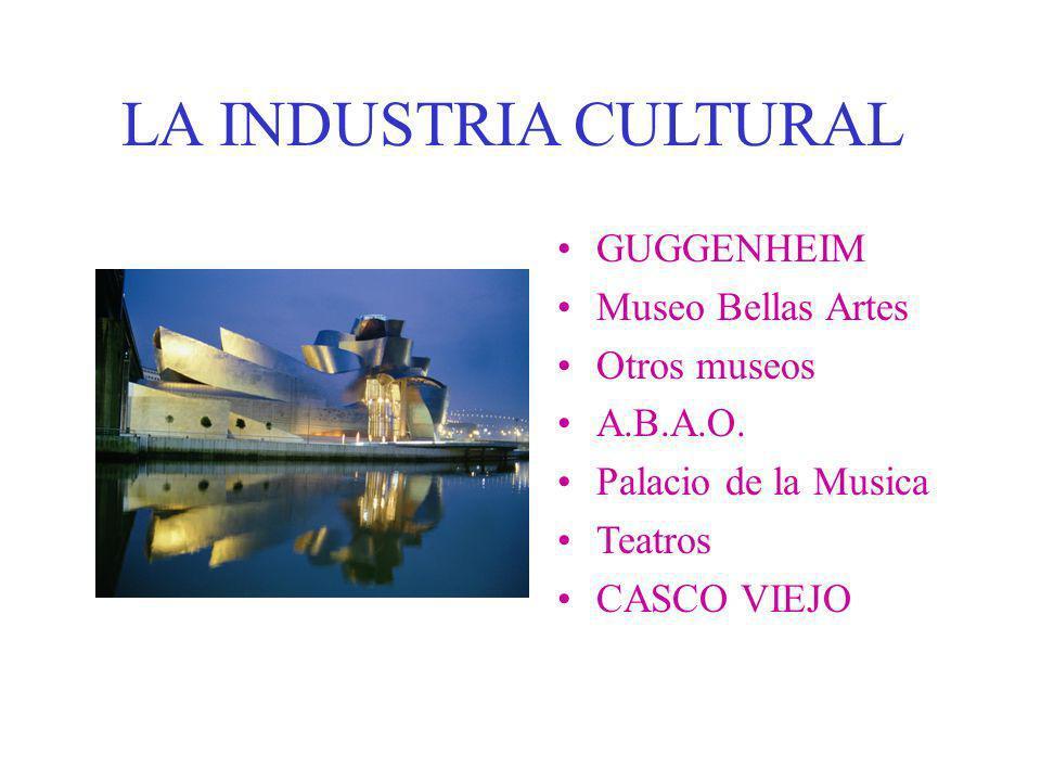 LA INDUSTRIA CULTURAL GUGGENHEIM Museo Bellas Artes Otros museos A.B.A.O. Palacio de la Musica Teatros CASCO VIEJO