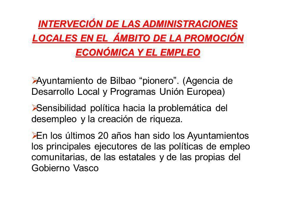 INTERVECIÓN DE LAS ADMINISTRACIONES LOCALES EN EL ÁMBITO DE LA PROMOCIÓN ECONÓMICA Y EL EMPLEO Ayuntamiento de Bilbao pionero. (Agencia de Desarrollo