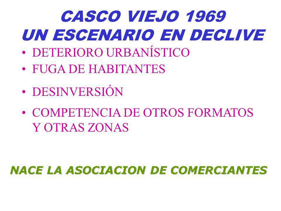 CASCO VIEJO 1969 UN ESCENARIO EN DECLIVE DETERIORO URBANÍSTICO FUGA DE HABITANTES DESINVERSIÓN COMPETENCIA DE OTROS FORMATOS Y OTRAS ZONAS NACE LA ASO