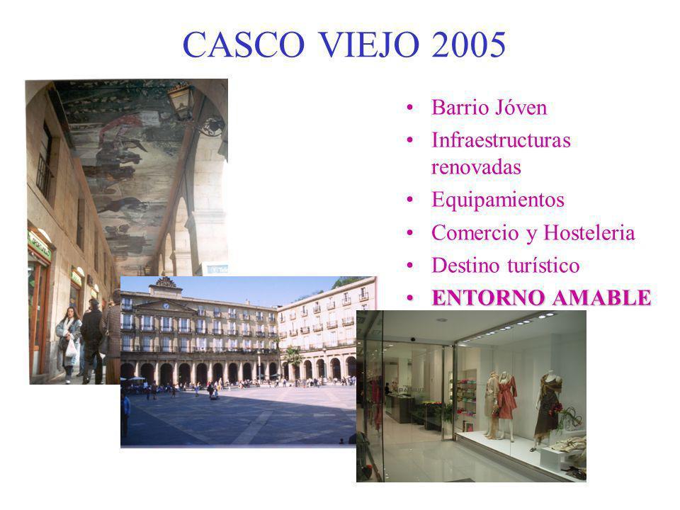CASCO VIEJO 2005 Barrio Jóven Infraestructuras renovadas Equipamientos Comercio y Hosteleria Destino turístico ENTORNO AMABLEENTORNO AMABLE