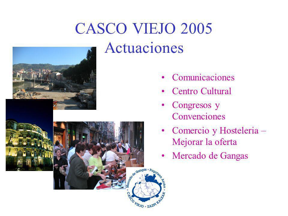 CASCO VIEJO 2005 Actuaciones Comunicaciones Centro Cultural Congresos y Convenciones Comercio y Hosteleria – Mejorar la oferta Mercado de Gangas
