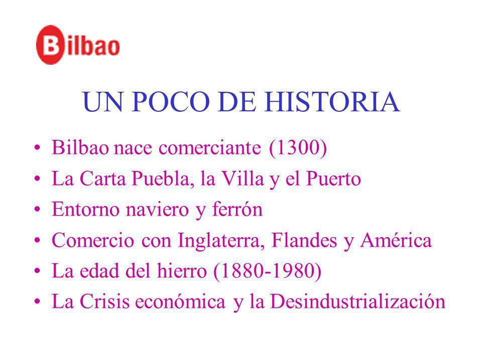 UN POCO DE HISTORIA Bilbao nace comerciante (1300) La Carta Puebla, la Villa y el Puerto Entorno naviero y ferrón Comercio con Inglaterra, Flandes y A