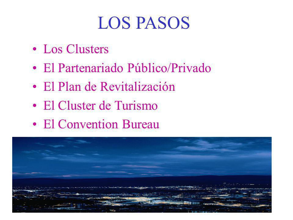 LOS PASOS Los Clusters El Partenariado Público/Privado El Plan de Revitalización El Cluster de Turismo El Convention Bureau