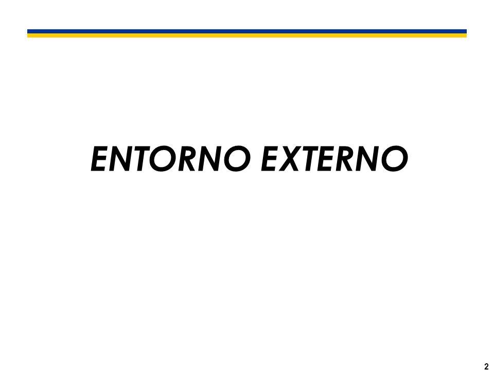 2 ENTORNO EXTERNO