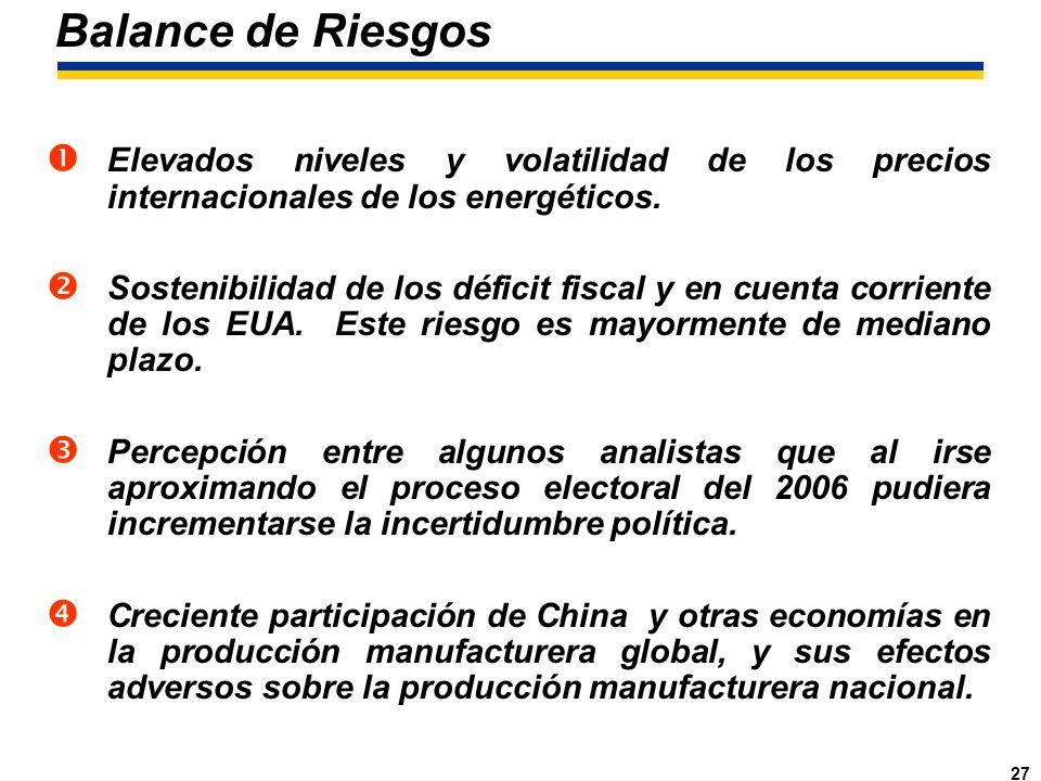 27 Balance de Riesgos Elevados niveles y volatilidad de los precios internacionales de los energéticos.