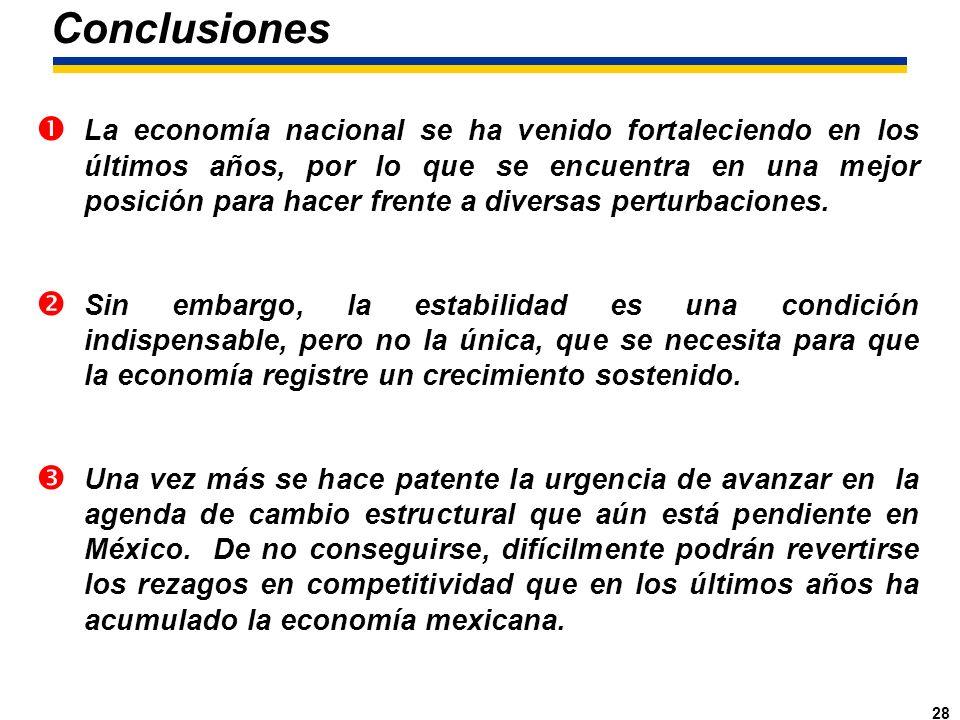 28 Conclusiones La economía nacional se ha venido fortaleciendo en los últimos años, por lo que se encuentra en una mejor posición para hacer frente a diversas perturbaciones.