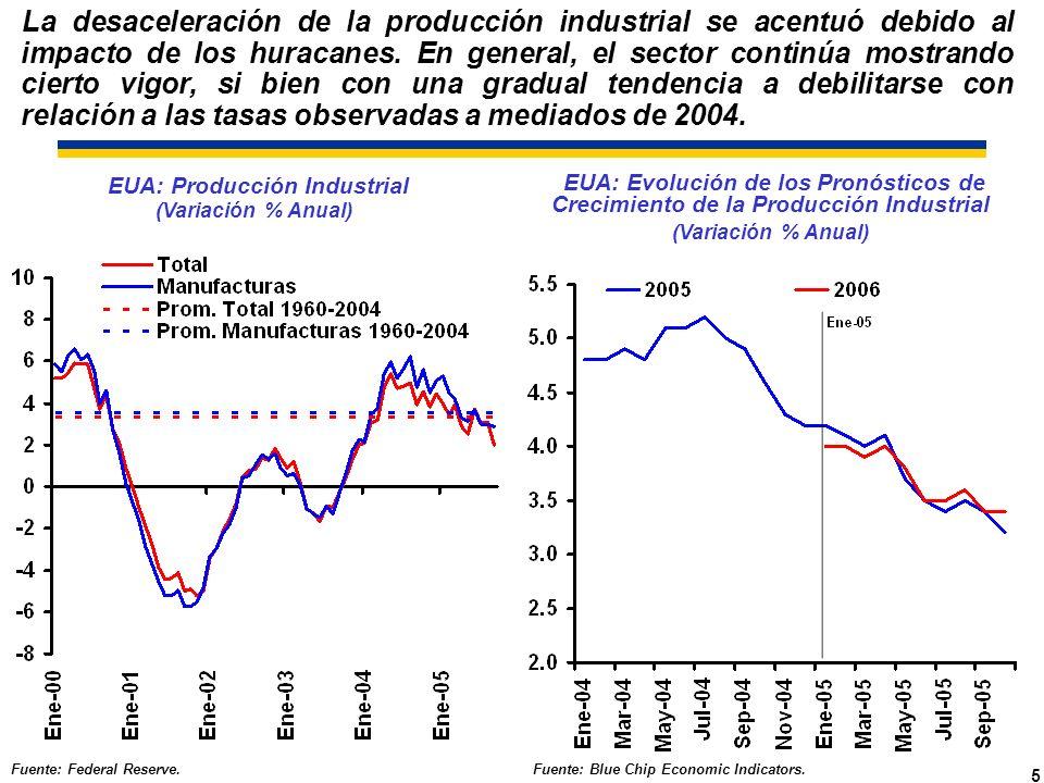 16 Participación de los Productos Mexicanos en las Importaciones de EUA* (Cifras Ajustadas por Estacionalidad) EUA: Producción Manufacturera (Índice Enero 2001=100; Cifras Ajustadas por Estacionalidad) * No incluye petróleo ni automotriz.