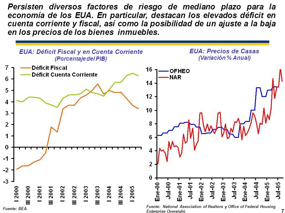18 INPC y Componentes (Variación % Anual) Índices de Precios (Variación % Anual) En lo que va del año, y especialmente en el tercer trimestre, han continuado mitigándose los efectos de las perturbaciones de oferta que afectaron a la economía en 2004.