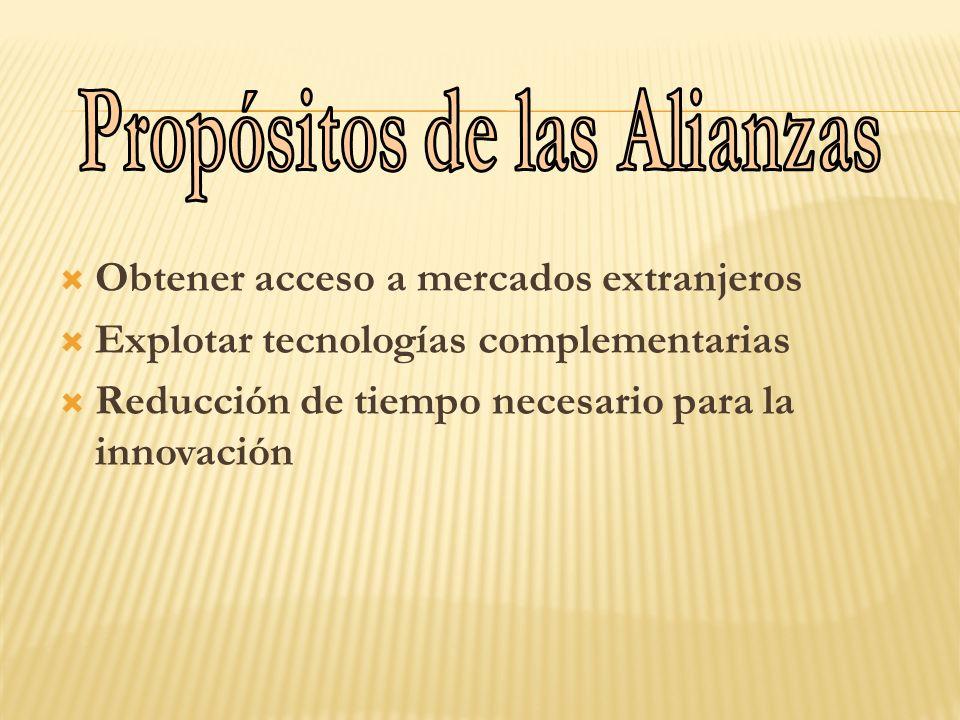Obtener acceso a mercados extranjeros Explotar tecnologías complementarias Reducción de tiempo necesario para la innovación