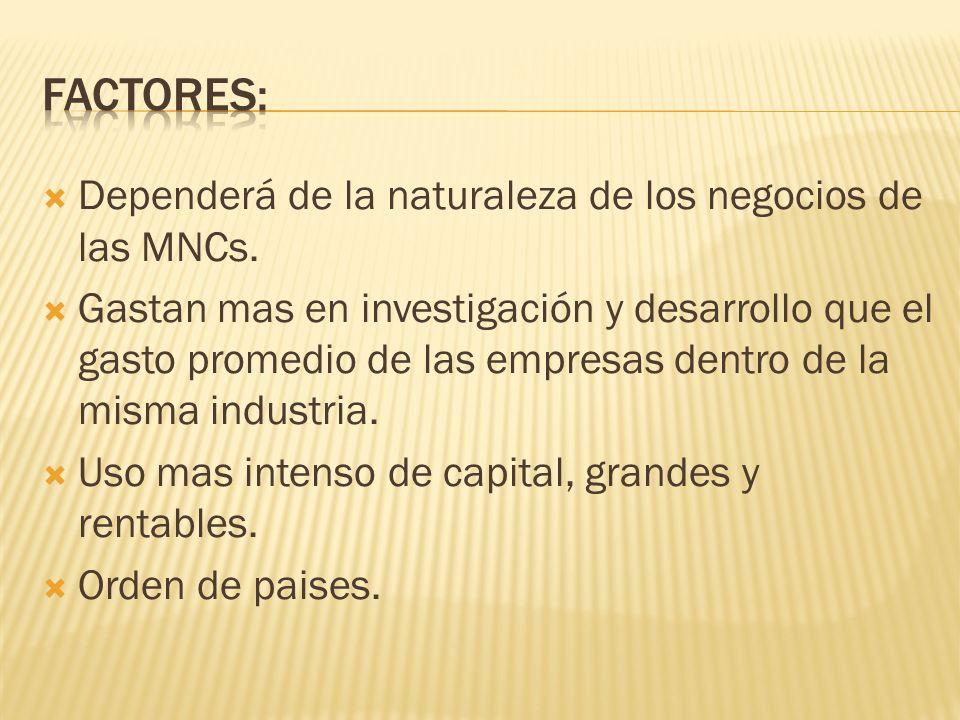 Dependerá de la naturaleza de los negocios de las MNCs.
