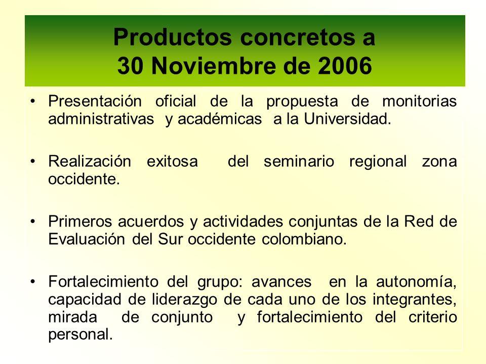 Presentación oficial de la propuesta de monitorias administrativas y académicas a la Universidad. Realización exitosa del seminario regional zona occi