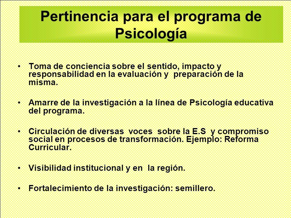 Pertinencia para el programa de Psicología Toma de conciencia sobre el sentido, impacto y responsabilidad en la evaluación y preparación de la misma.