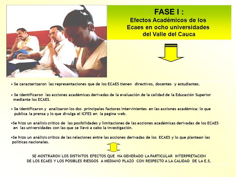 FASE I : Efectos Académicos de los Ecaes en ocho universidades del Valle del Cauca Se caracterizaron las representaciones que de los ECAES tienen dire