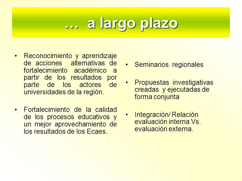 Propuesta de investigación elaborada y enviada a convocatoria de Colciencias e Icfes.