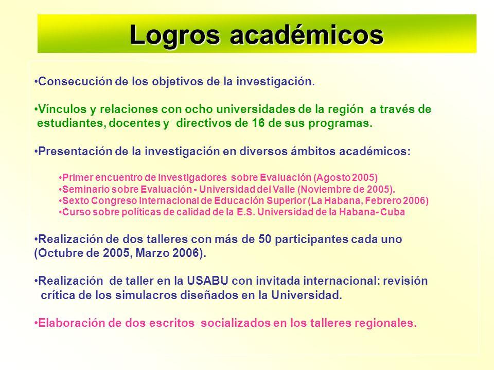 Consecución de los objetivos de la investigación. Vínculos y relaciones con ocho universidades de la región a través de estudiantes, docentes y direct